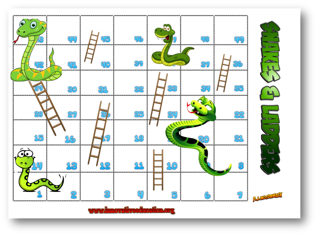 Snakes ladders learning through games innovative for Printable snakes and ladders template